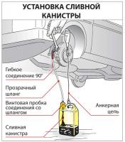 Устройство для прокачки тормозов Alfa 66205