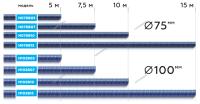 Шланг газоотводный D=75мм, длина 15м (синий) NORDBERG H076B15