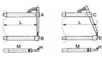 Нижнее прямое плечо 350мм (тип B) для клещей 3321, 3322, 3324 Tecna 4860