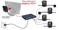 Стенд развал-схождения Техно Вектор 5 модель 5214 N PRRC