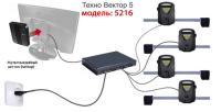 Стенд развал-схождения Техно Вектор 5 модель 5216
